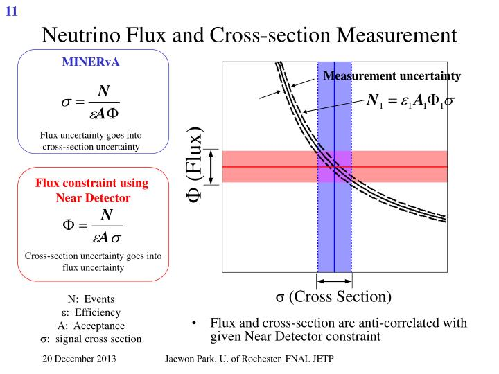 Neutrino Flux and Cross-section Measurement