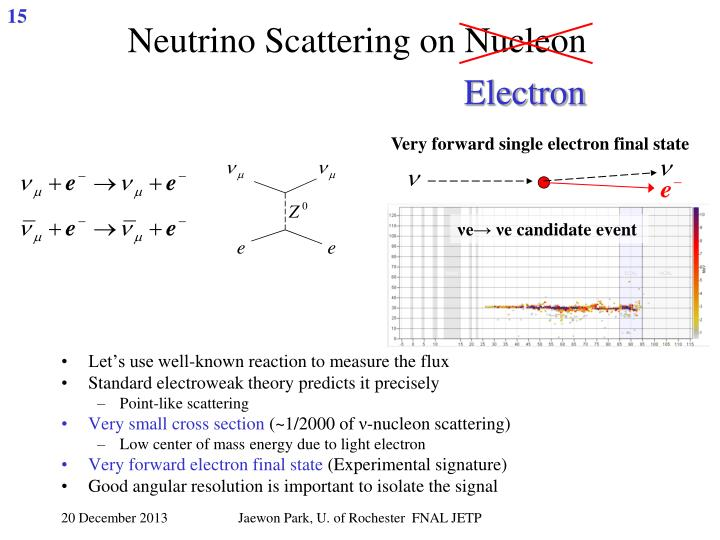 Neutrino Scattering on Nucleon