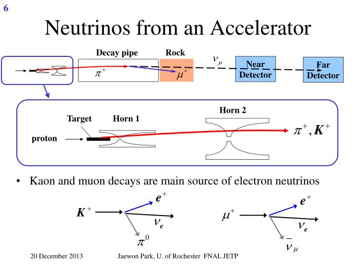 Neutrinos from an Accelerator