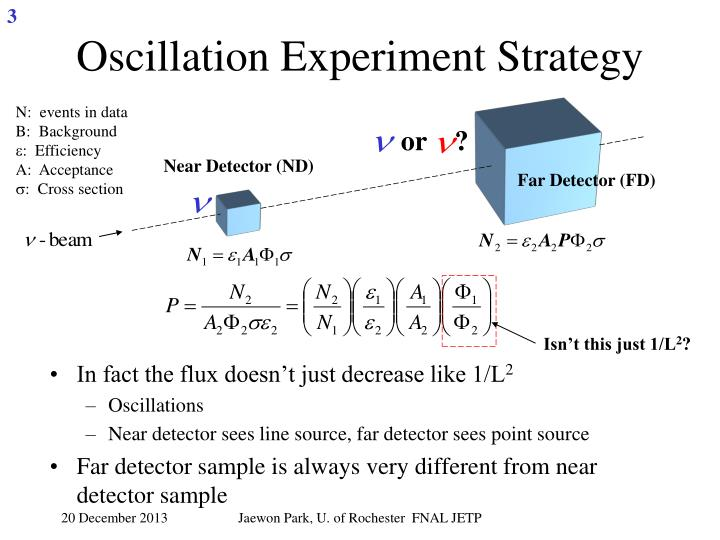 Oscillation experiment strategy