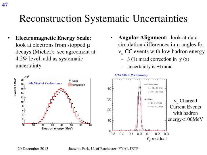 Reconstruction Systematic Uncertainties