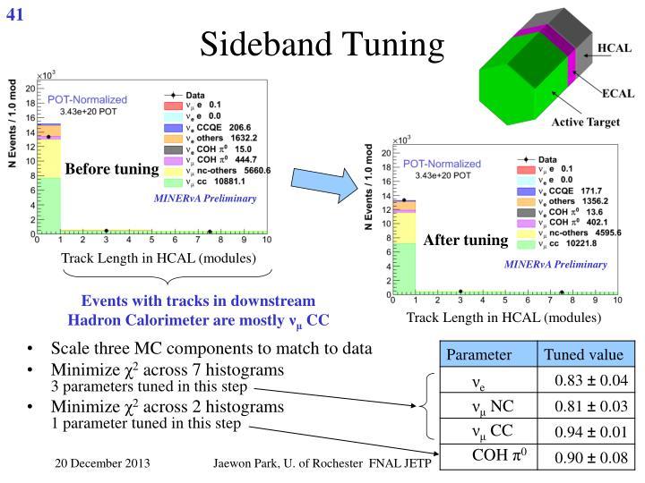 Sideband Tuning