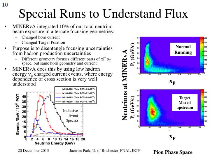 Special Runs to Understand Flux