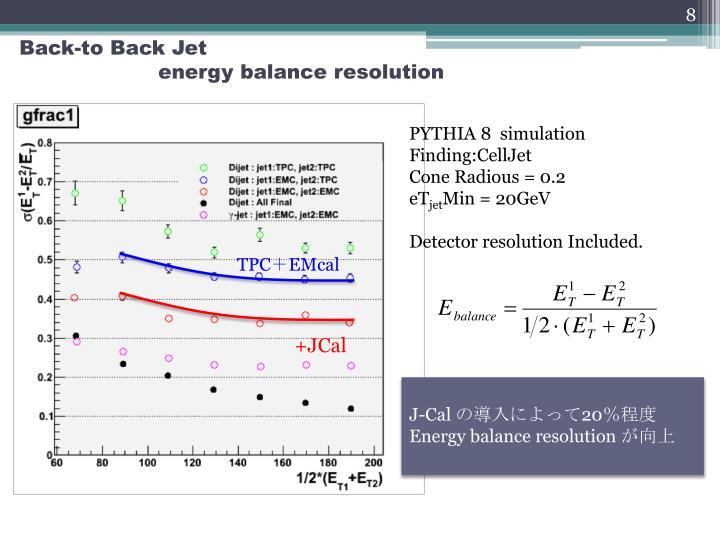 Back-to Back Jet