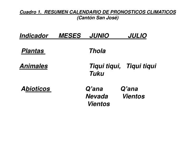 Cuadro 1.  RESUMEN CALENDARIO DE PRONOSTICOS CLIMATICOS