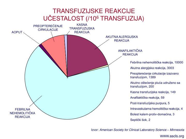 TRANSFUZIJSKE REAKCIJE