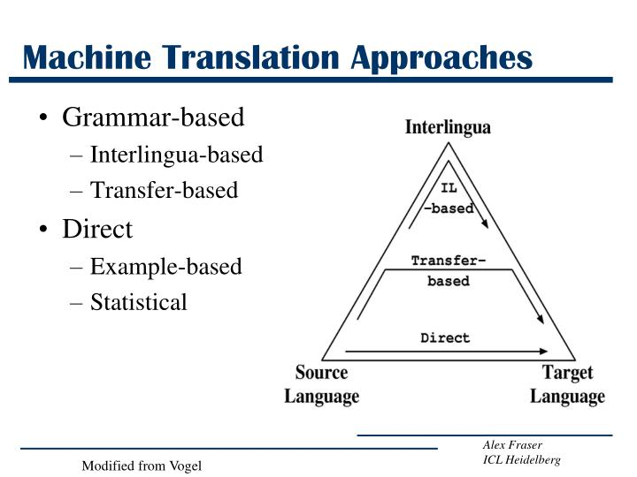 Machine Translation Approaches