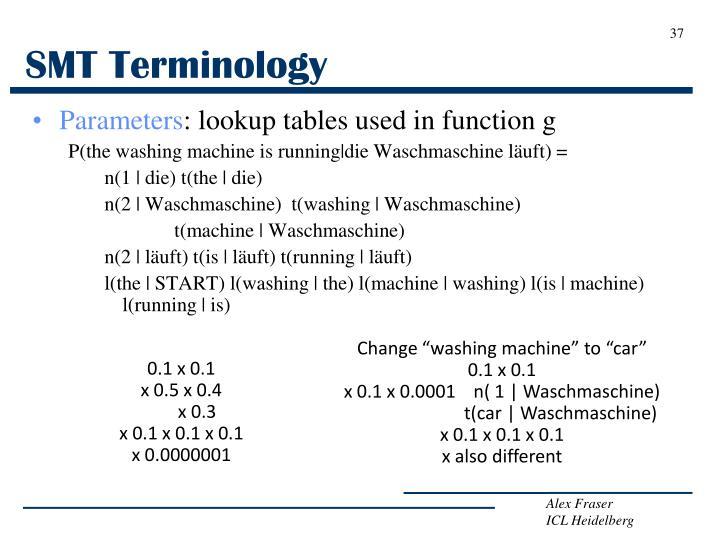 SMT Terminology