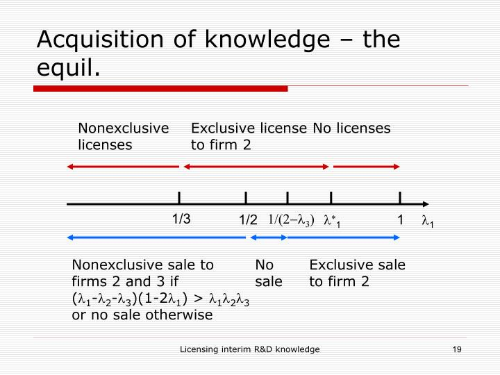 Acquisition of knowledge – the equil.