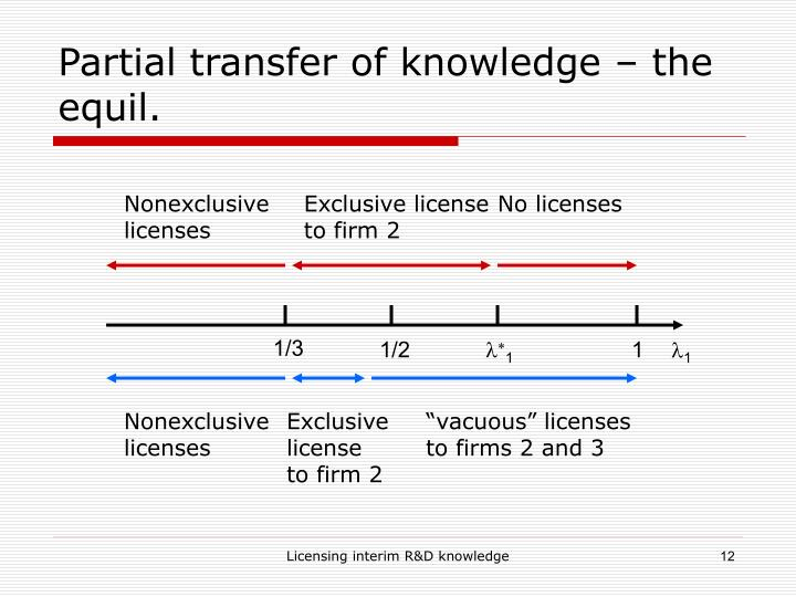 Partial transfer of knowledge – the equil.