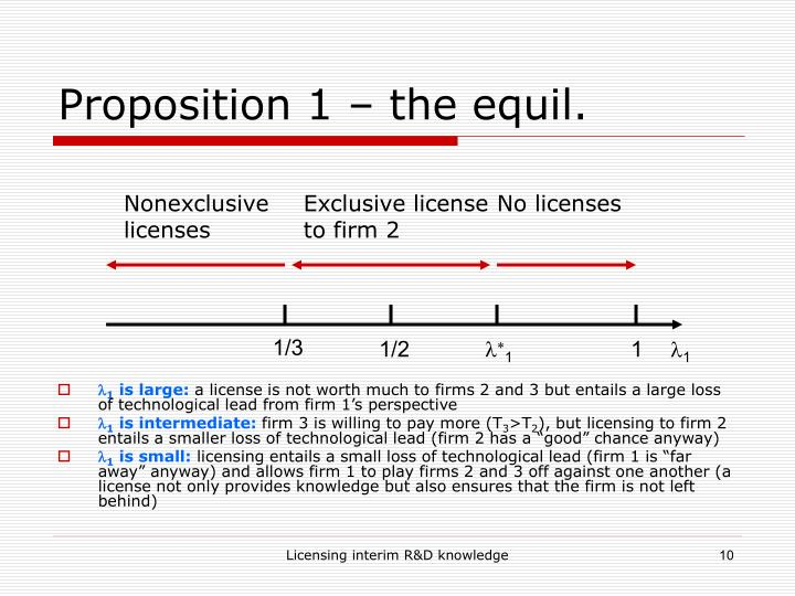 Proposition 1 – the equil.
