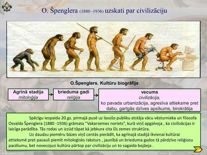O. Špenglera