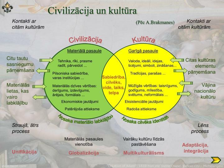Civilizācija un kultūra
