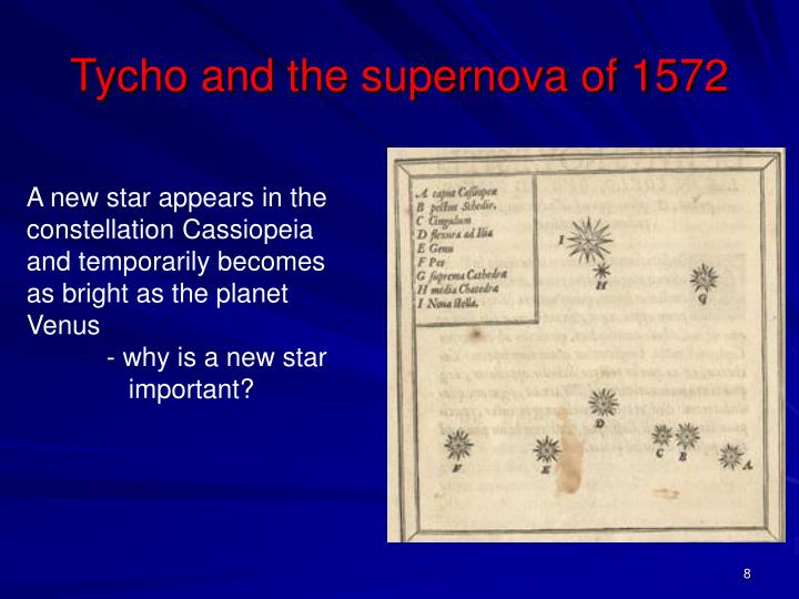 Tycho and the supernova of 1572