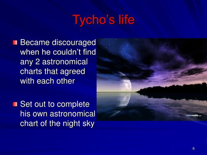 Tycho's life