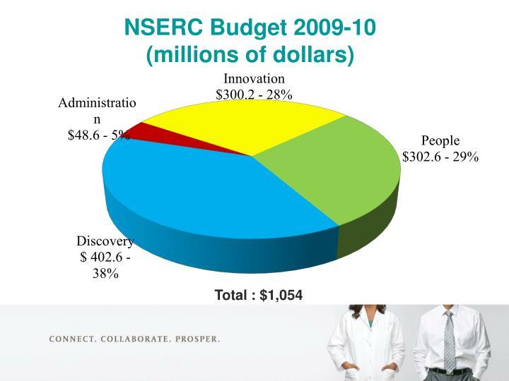 NSERC Budget 2009-10