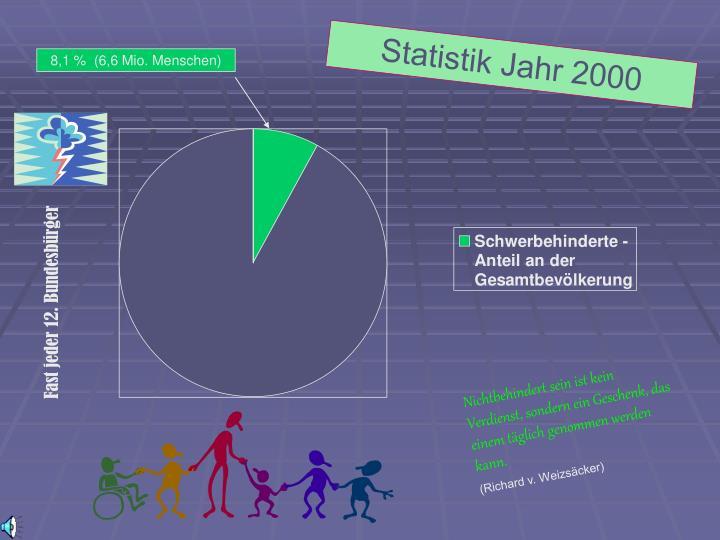 Statistik Jahr 2000