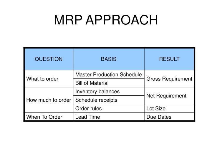 MRP APPROACH