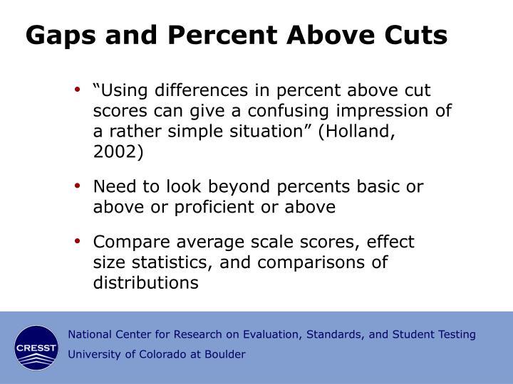 Gaps and Percent Above Cuts