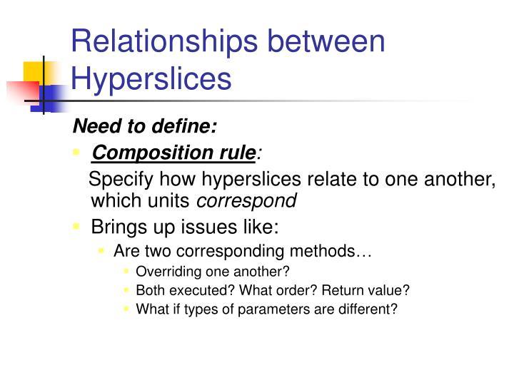 Relationships between Hyperslices
