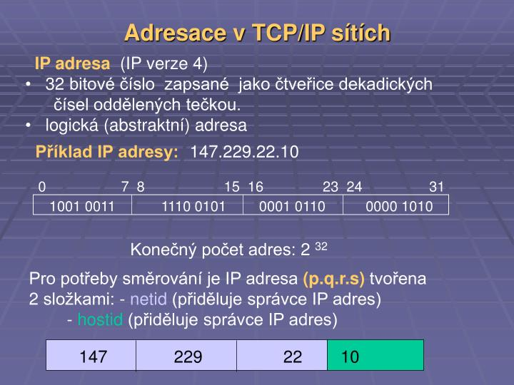 Příklad IP adresy: