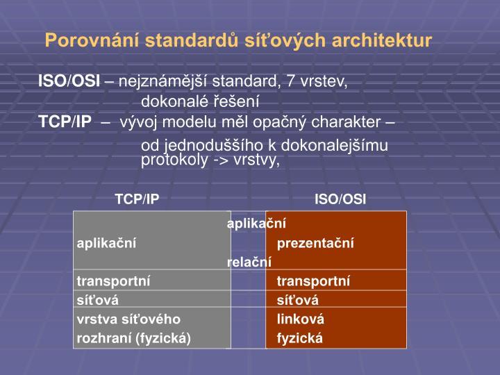 TCP/IPISO/OSI