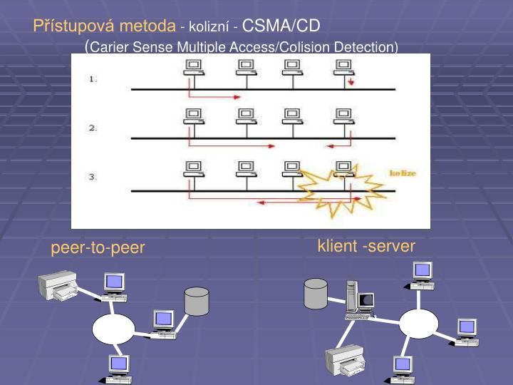 klient -server