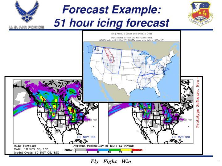 Forecast Example:
