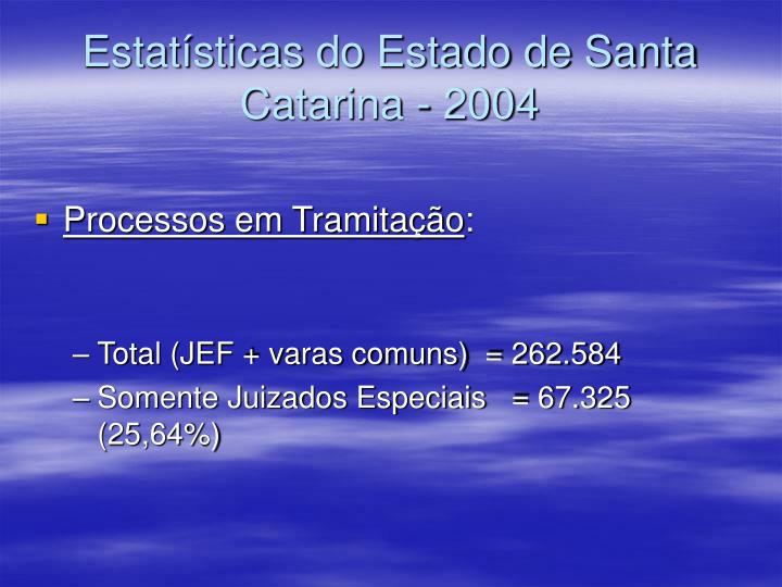 Estatísticas do Estado de Santa Catarina - 2004