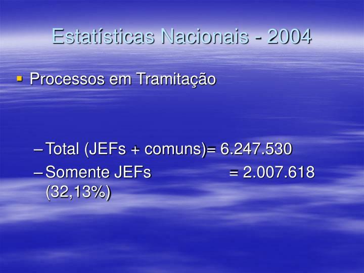 Estatísticas Nacionais - 2004