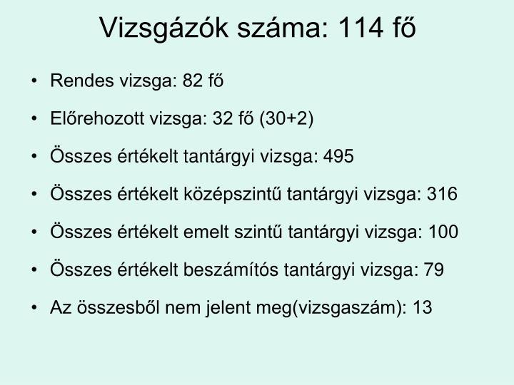 Vizsgázók száma: 114 fő