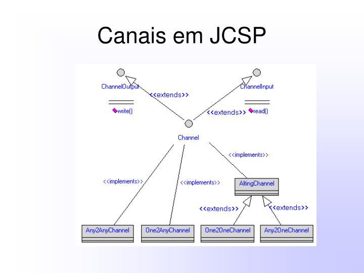 Canais em JCSP