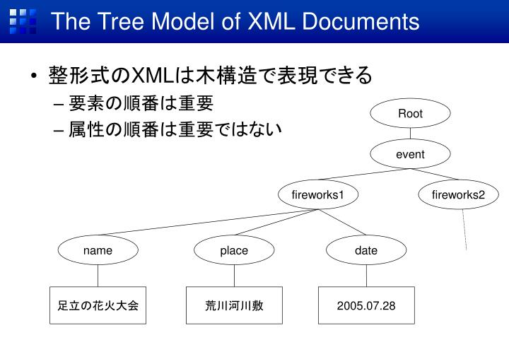 The Tree Model of XML Documents