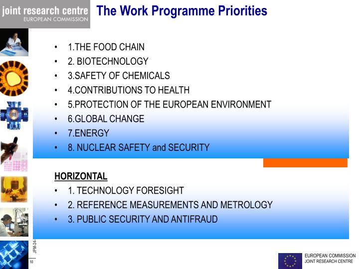 The Work Programme Priorities