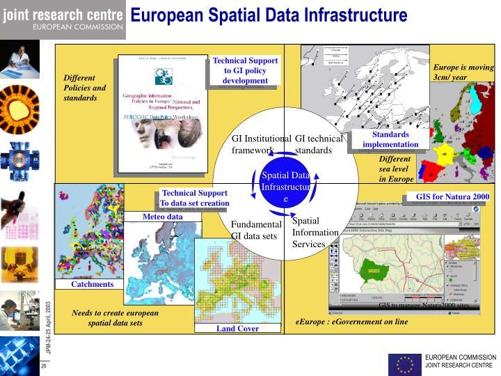 European Spatial Data Infrastructure