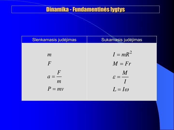 Dinamika - Fundamentinės lygtys