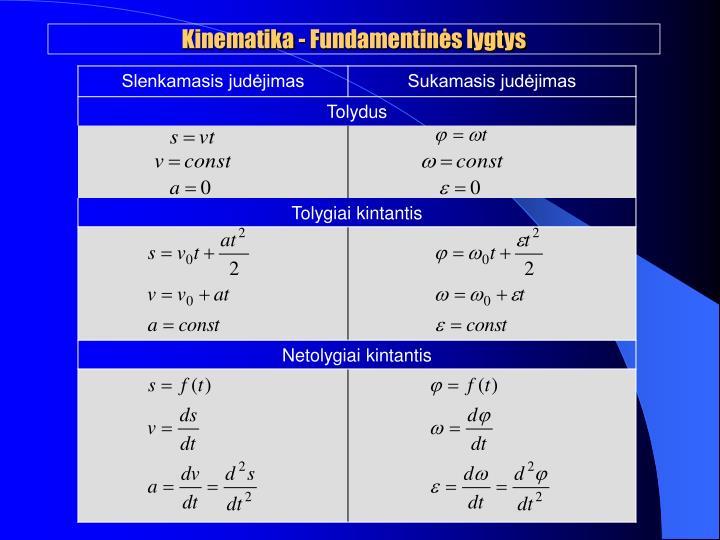 Kinematika - Fundamentinės lygtys
