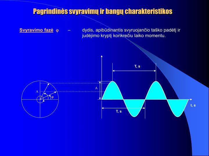 Pagrindinės svyravimų ir bangų charakteristikos