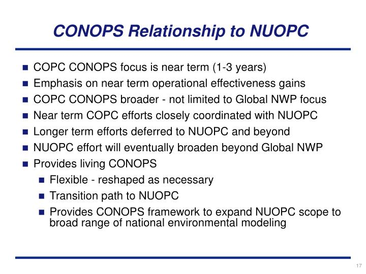 CONOPS Relationship to NUOPC