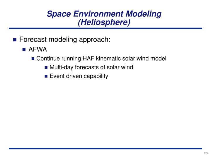 Space Environment Modeling