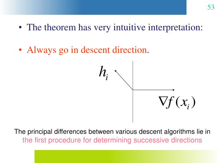 The theorem has very intuitive interpretation: