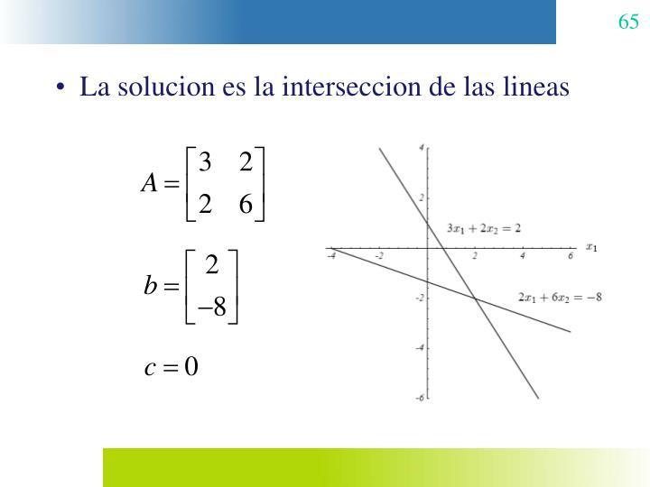 La solucion es la interseccion de las lineas