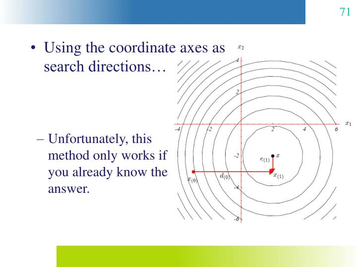Using the coordinate axes as search directions…