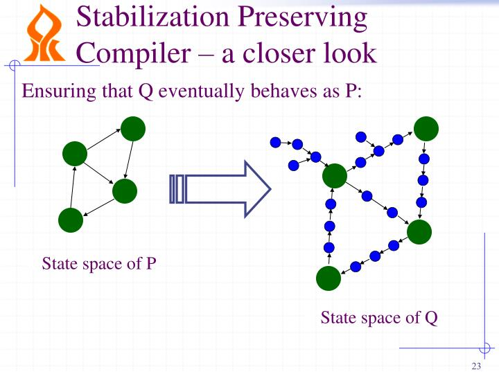 Stabilization Preserving Compiler – a closer look