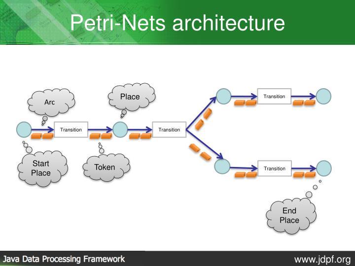 Petri-Nets architecture