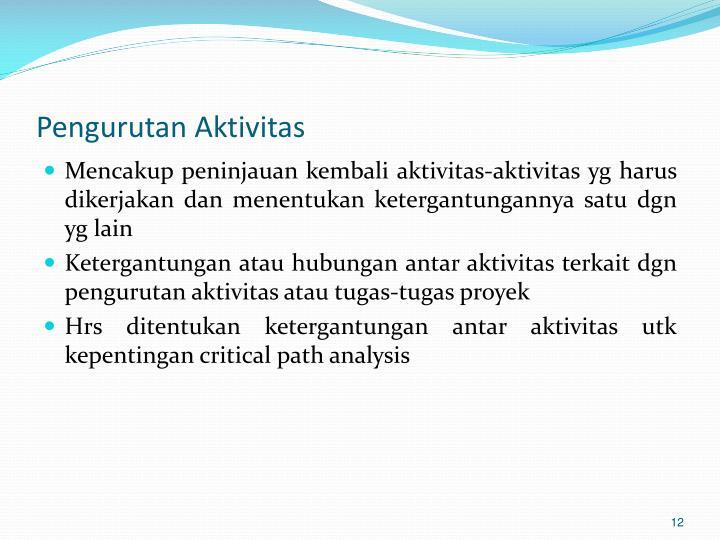 Pengurutan Aktivitas