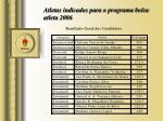 atletas indicados para o programa bolsa atleta 2006