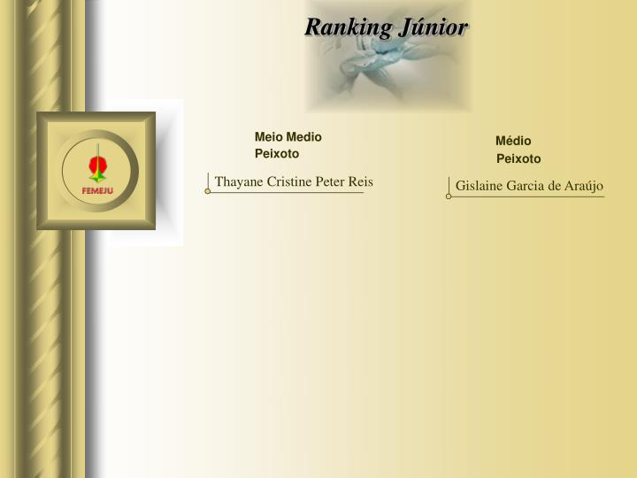 Ranking Júnior