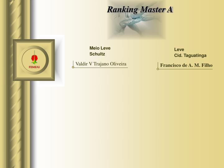Ranking Master A