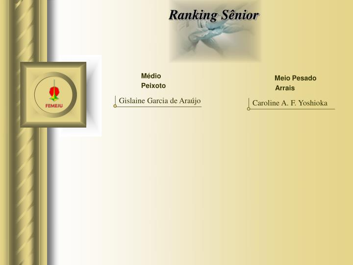 Ranking Sênior